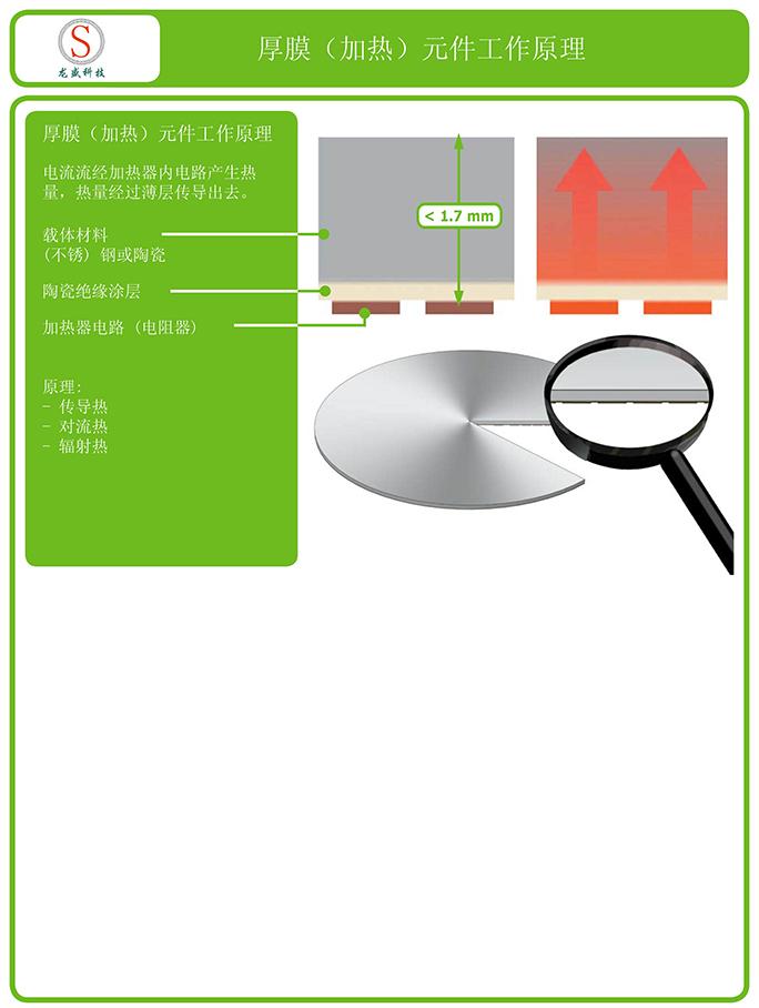 厚膜(加热)元件工作原理.jpg